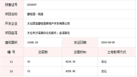 碧桂园珑庭已于2016-09-05通过预售许可