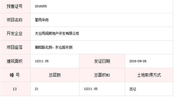星雨华府已于2016-09-26通过预售许可
