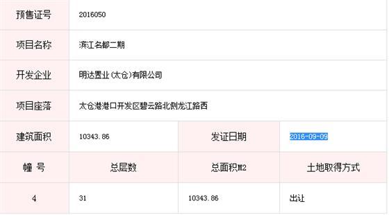 滨江名都二期已于2016-09-09通过预售许可