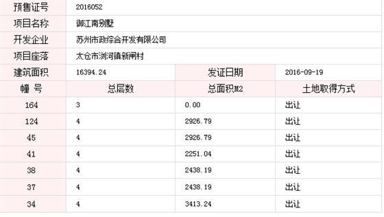 御江南别墅已于2016-09-19通过预售许可