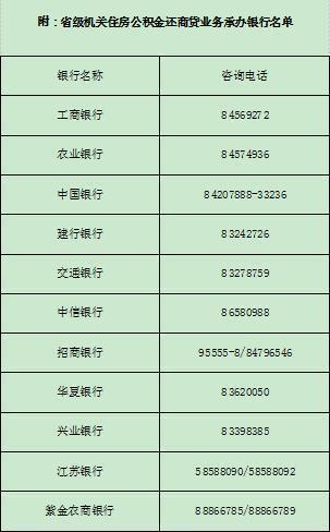 11月江苏省级机关住房公积金可逐月还商贷