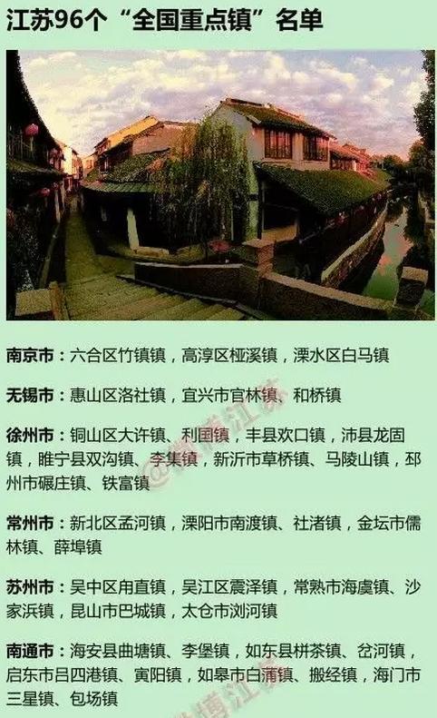 未来三年江苏这96个镇有望升为区或县级市