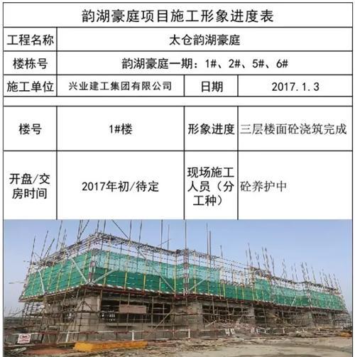 韵湖豪庭1月3日项目施工现场形象进度表