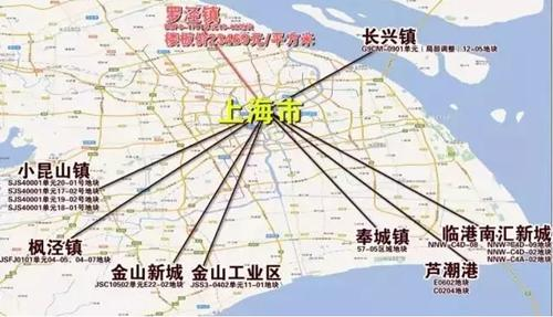 罗泾土拍聚焦上海北,这里比你想得更近