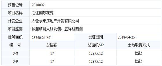 之江国际花苑已于2018-04-25通过预售许可
