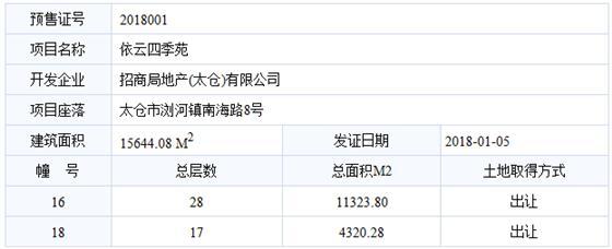 依云四季苑已于2018-01-05通过预售许可
